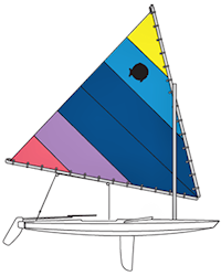 Racing Sunfish Sailboats